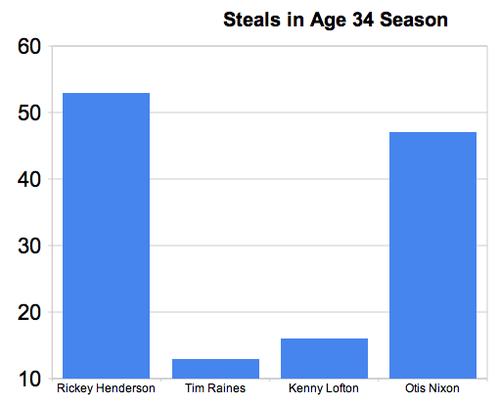 age34steals2.png