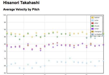 TakahashiNPBGrab.jpg