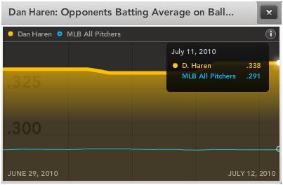 pitchers1.JPG