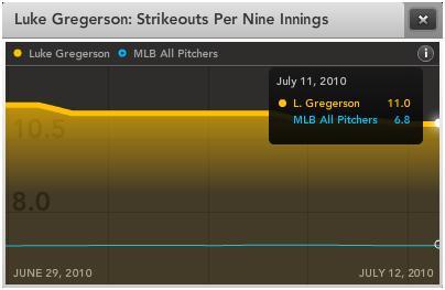 pitchers3.JPG