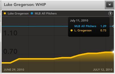 pitchers4.JPG