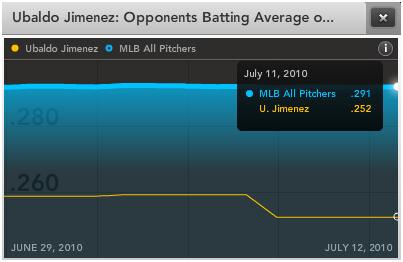 pitchers5(after regress in 2nd half).JPG