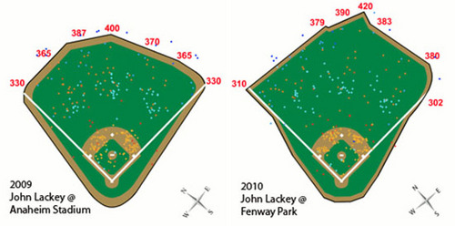 LackeyFenway.jpg