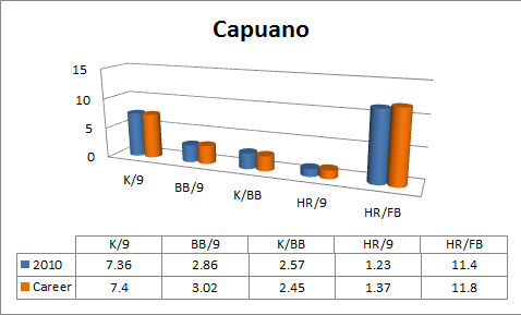 capuano.png